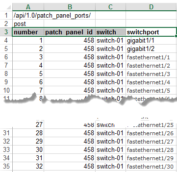 patch panel spreadsheet