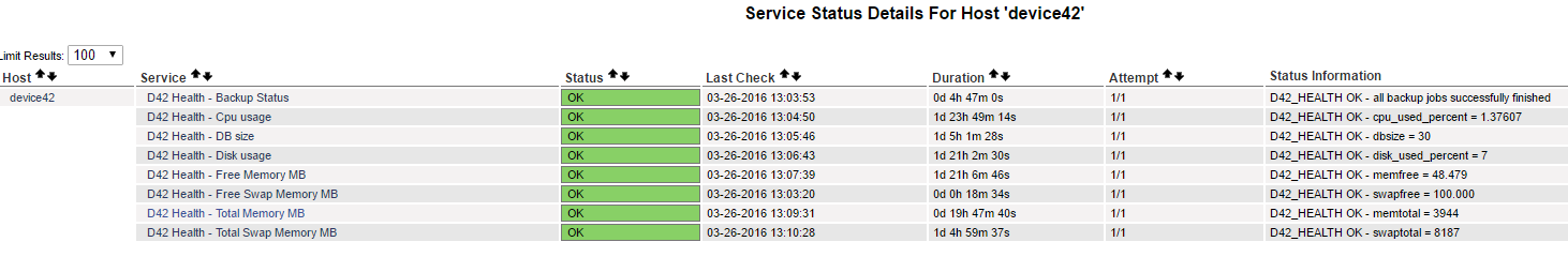 Device42 Health Status in Nagios
